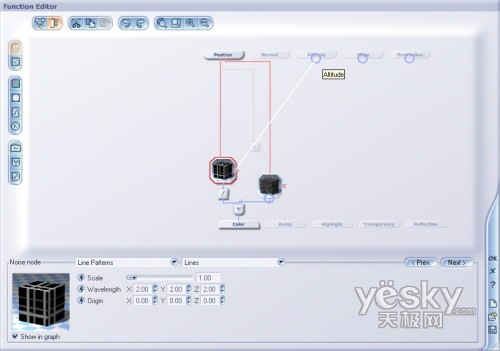 Vue 5 Esprit 高级教程之函数的节点与链接详情