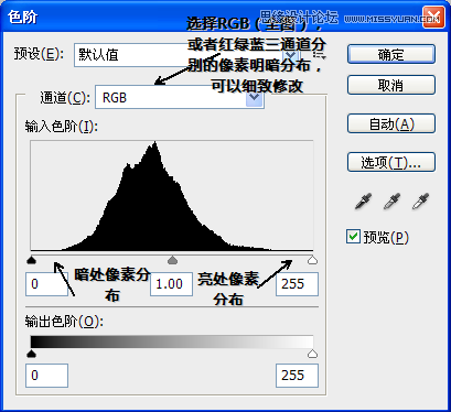 Photoshop详细解析色阶命令的使用原理