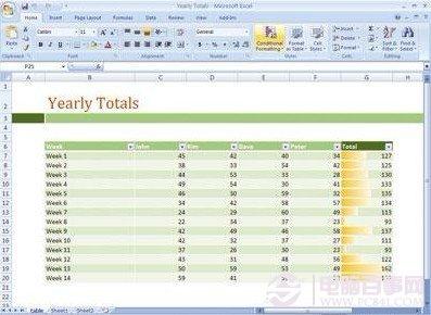 Excel2007软件界面