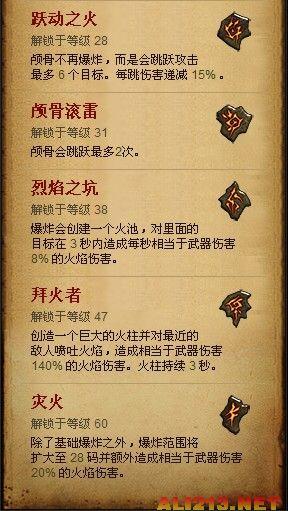 暗黑破坏神3巫医技能详解