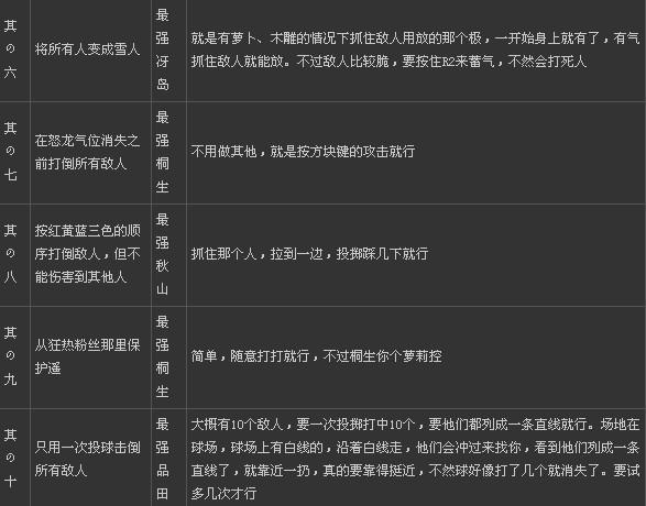 《如龙5》究极斗技详细攻略