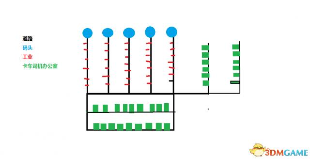 《海岛大亨5》 产业布局技巧 怎么布置产业链