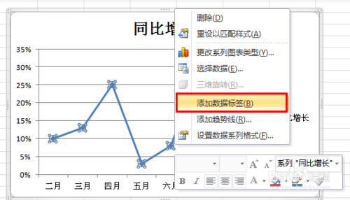 excel2010图表制作折线图