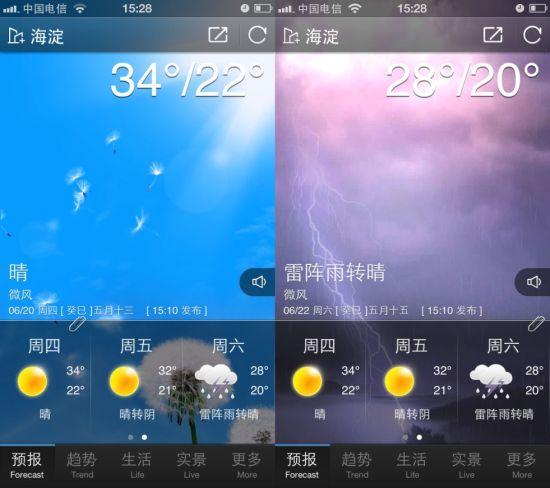 天气通和天气通pro有什么区别