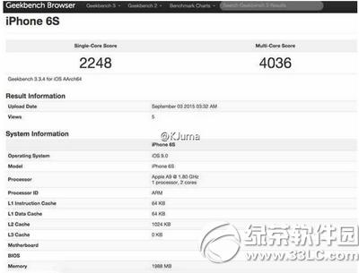 iphone6s怎么样 iphone6s跑分多少