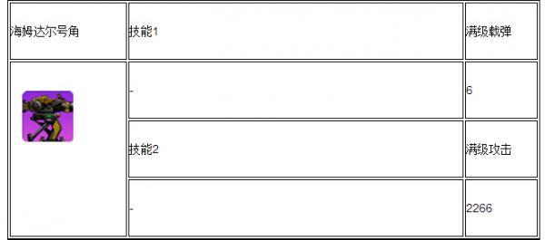 《崩坏学园2》生存模式12村16关怎么打