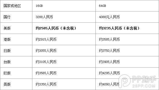 去哪里买iPhoneSE最便宜