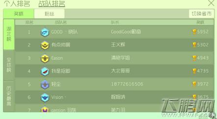 球球大作战5月13日战队TOP5排行榜
