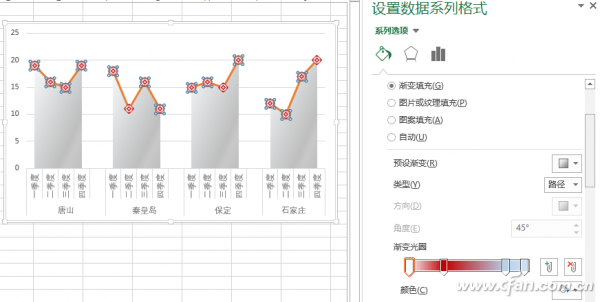 Excel如何实现折线图分组