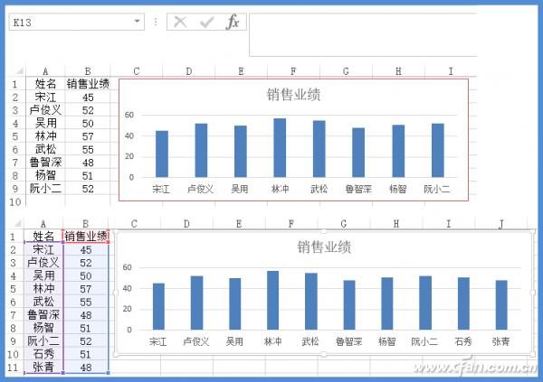Excel怎么实现图表与数据联动的动态图表