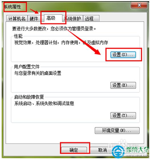 Win7系统占用的C盘空间怎么清理