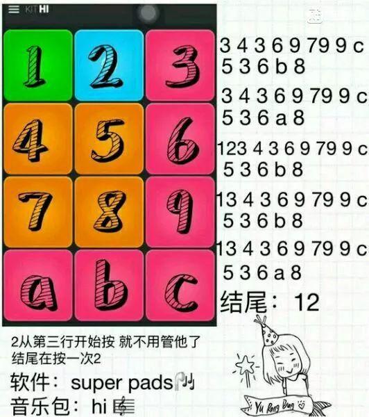 super pads怎么玩?Super Pads hi教程谱子分享