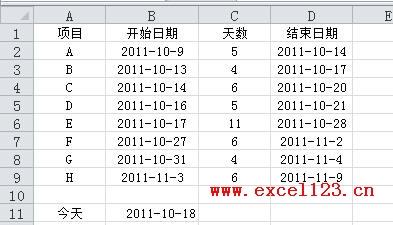 奇妙且实用!在Excel2010中绘制简单的甘特图