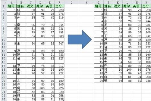 很有效果的方法!Excel如何快速删除大量空白行