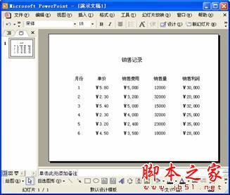 很有道理哦!如何把Excel表格和图表复制到PowerPoint中