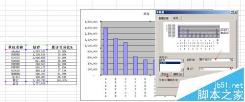 Excel表图双轴坐标怎么做?很有意思