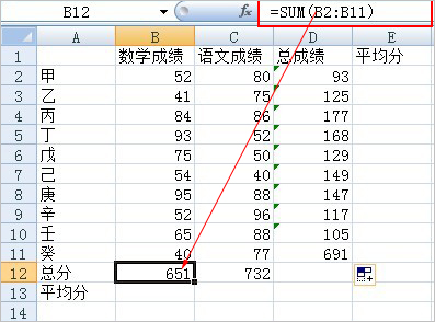 Excel2010函数求和,求平均值用这个方法!