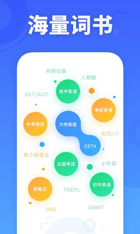 乐词新东方背单词软件截图1
